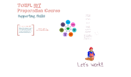 Copy of TOEFL iBT Supporting Skills