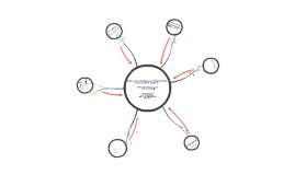 Presentación modelo industrial
