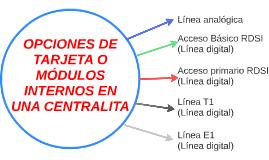 OPCIONES DE TARJETAO MODULOS INTERNOS EN UNA CENTRALITA