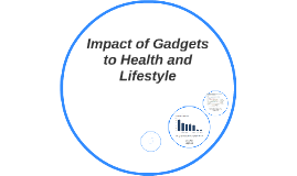 Impact of Gadgets