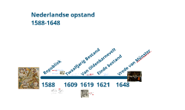Opstand 1588-1648