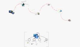 Ambientes Virtuales de Aprendizaje - AVA -