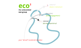 eco^external_vid