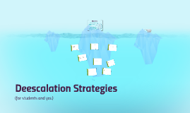 Deescalation Strategies