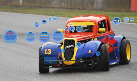 Pirtek Legend Car Company prezi