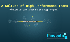 Copy of A Culture of High Performance Teams
