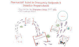 Copy of Pharmacist Role in Public Health/Emergency Response