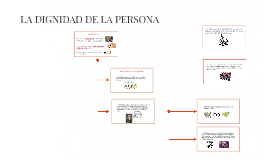 Copy of LA DIGNIDAD DE LA PERSONA