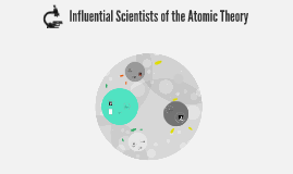 Influential Scientists of the Atomic Theory
