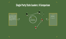 Single Party State Leaders