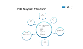 internal resources analysis of coca cola Customize your internal and external analysis  internal resources: the firm competitor analysis is a critical aspect of this step.