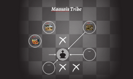 Maasai's Diet