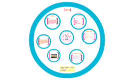 Copy of making prezi