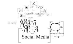 Copy of Social, who me?