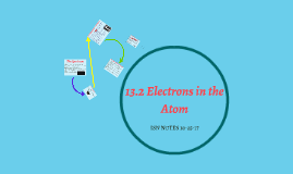 13.2 Electrons in the Atom
