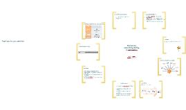 Mechanisms determining shirking in organisations