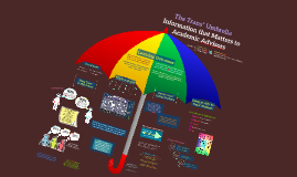 The Trans* Umbrella: Information that Matters to Academic Advisors