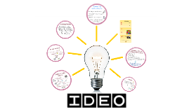 The Deep Dive  - IDEO