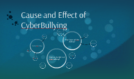 the causes and effects that come from bullying Bullying in the 21st century the complex issue of adolescent bullying: examining the causes, effects and solutions abstract adolescent bullying has been increasingly hard to measure it is clear, however, that bullying within australian schools is seen as a problem and one that needs addressing.