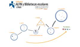 Bibliotecas escolares y ALFIN