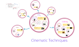 Copy of Copy of Cinematic Techniques