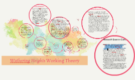 Wuthering Heights Working Theory
