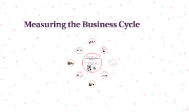 Measuring the Business Cycle