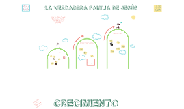 LA VERDADERA FAMILIA DE JESÚS (Historias que nos enseñan a crecer 3) 2.1