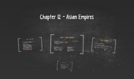 Chapter 12 - Asian Empires