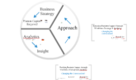 Ensuring Business Impact with Workforce Strategy and Analytics