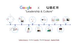 Google X Uber