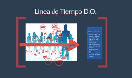 linea del tiempo del desarrollo organizacional