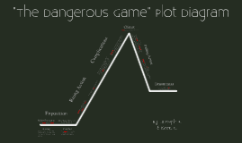 "Copy of ""The Most Dangerous Game"" Plot Diagram"
