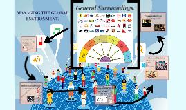 General Surroundings