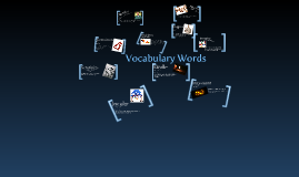 Copy of Vocabulary words