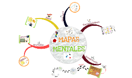 Copy of Mapas Mentales