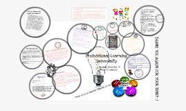 Copy of Professional Learning Community