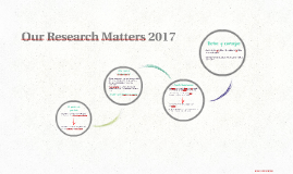 Our Research Matters 2017