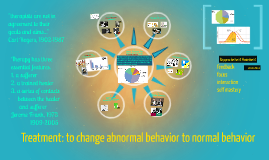 Treatment: to change abnormal behavior to normal behavior