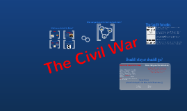 Copy of The Civil War