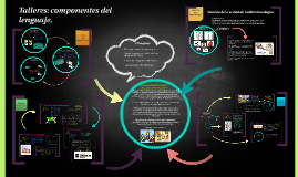 Copy of Talleres: componentes del lenguaje.