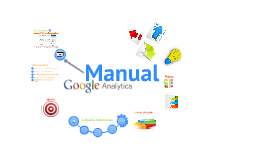 Copy of Manual Google Analytics