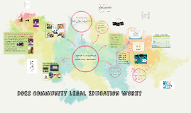Copy of Does Community Legal Education Work?