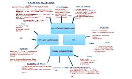 Copy of USA's rolle i Mellemøsten