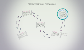 Copy of PROYECTO LÚDICO- PEDAGÓGICO