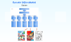 Operator Differentiation
