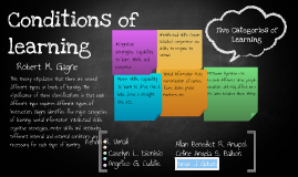 Copy of introduction of conditions of learning.