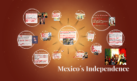 Mexico´s Independence