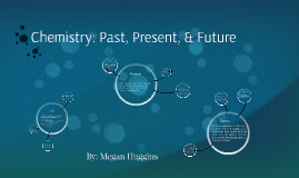 Chemistry: Past, Present, & Future