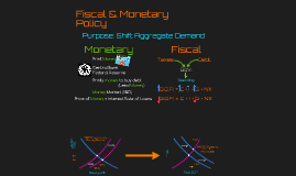 Fiscal & Monetary Policy Intro